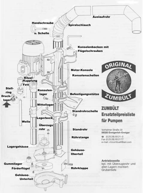 Pumpen-Ersatzteile